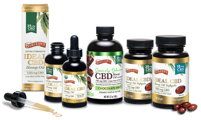 CBD Group